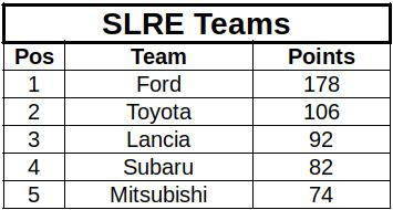 slre mexico teams ed3d3