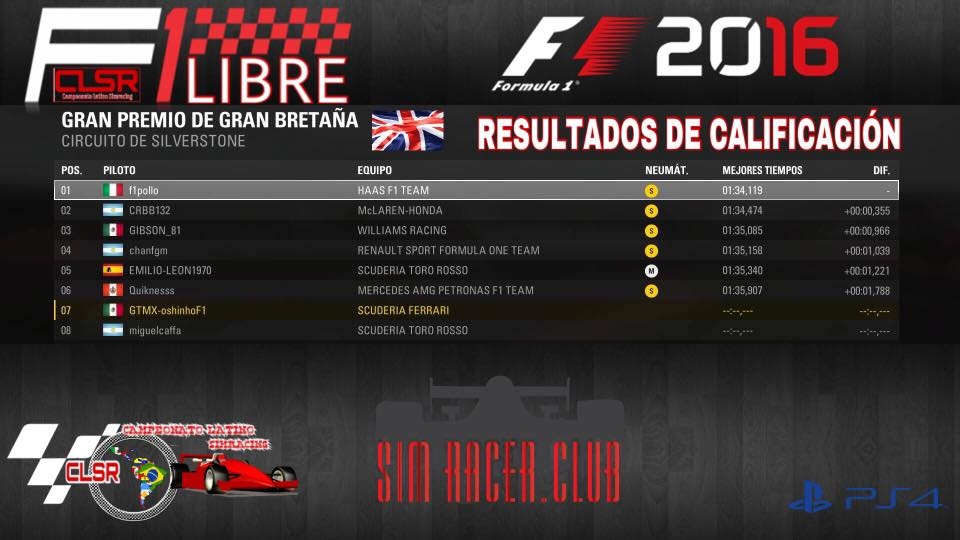 silverstone qualy 62d73